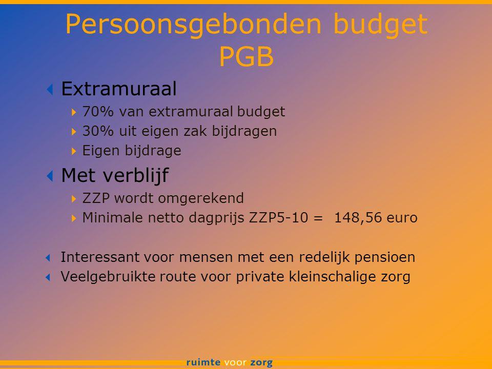 Persoonsgebonden budget PGB