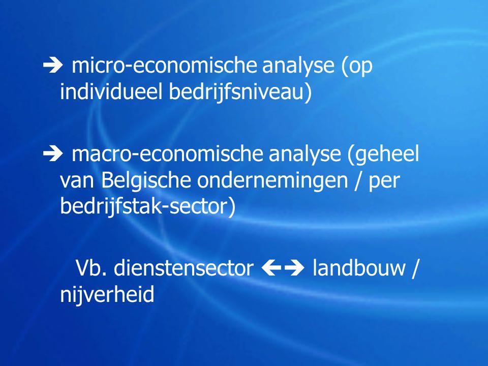  micro-economische analyse (op individueel bedrijfsniveau)