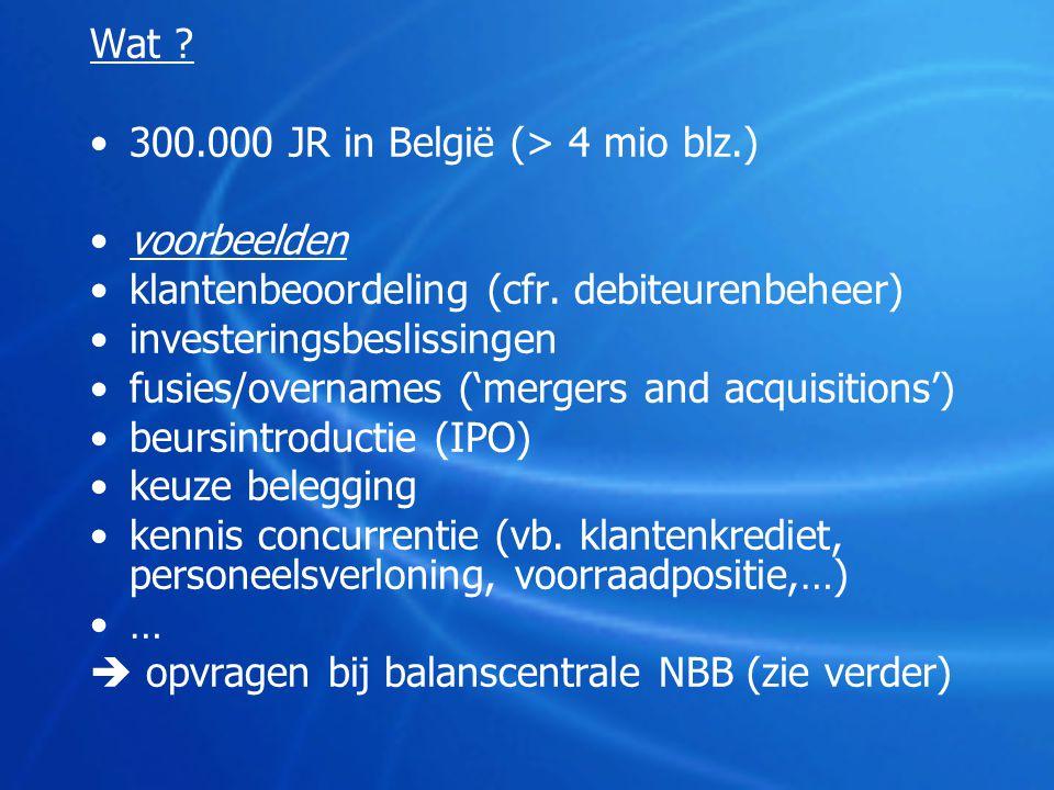 Wat 300.000 JR in België (> 4 mio blz.) voorbeelden. klantenbeoordeling (cfr. debiteurenbeheer)