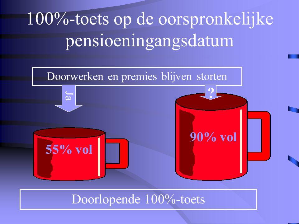 100%-toets op de oorspronkelijke pensioeningangsdatum