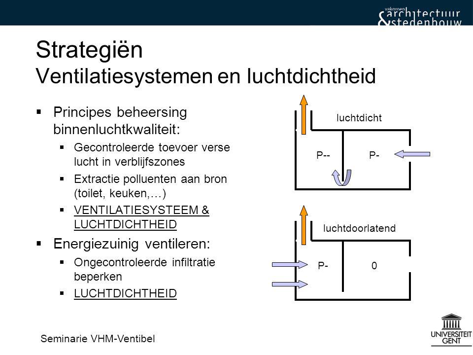 Strategiën Ventilatiesystemen en luchtdichtheid