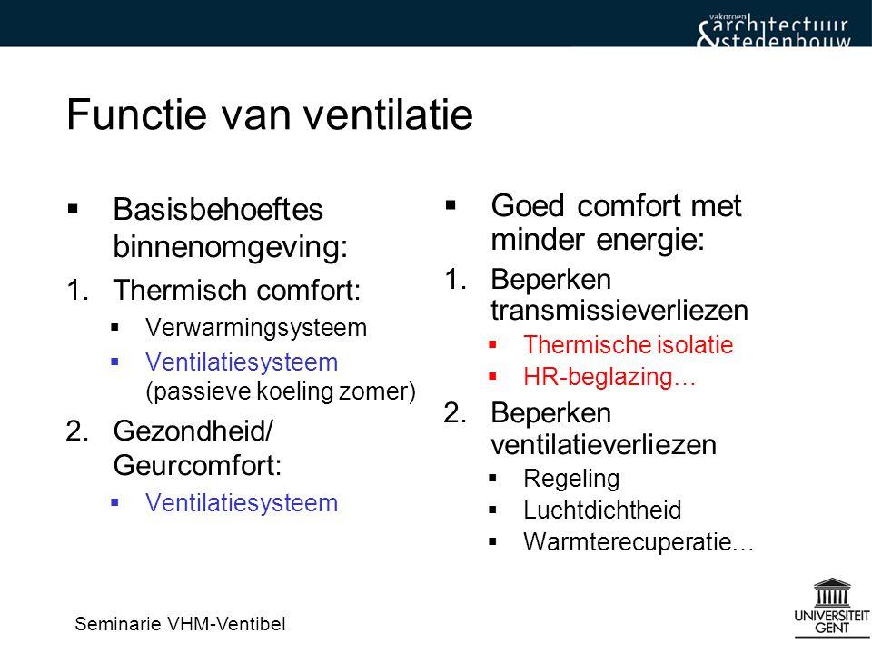 Functie van ventilatie