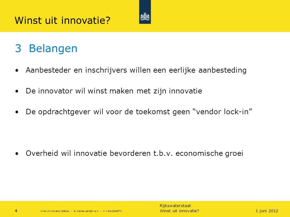 3 Belangen Winst uit innovatie