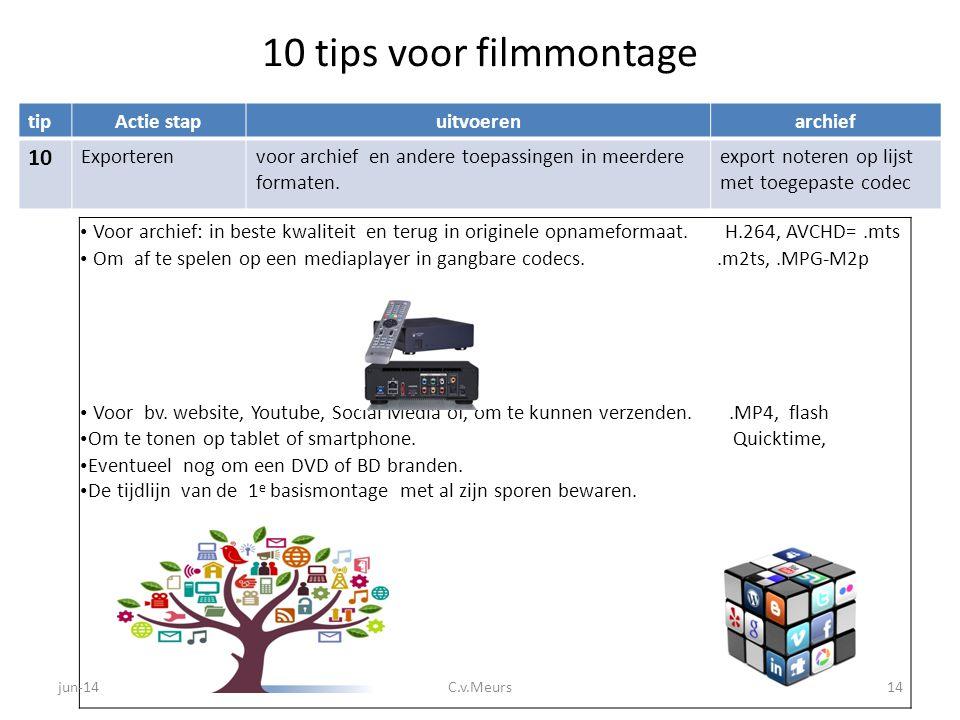 10 tips voor filmmontage 10 tip Actie stap uitvoeren archief