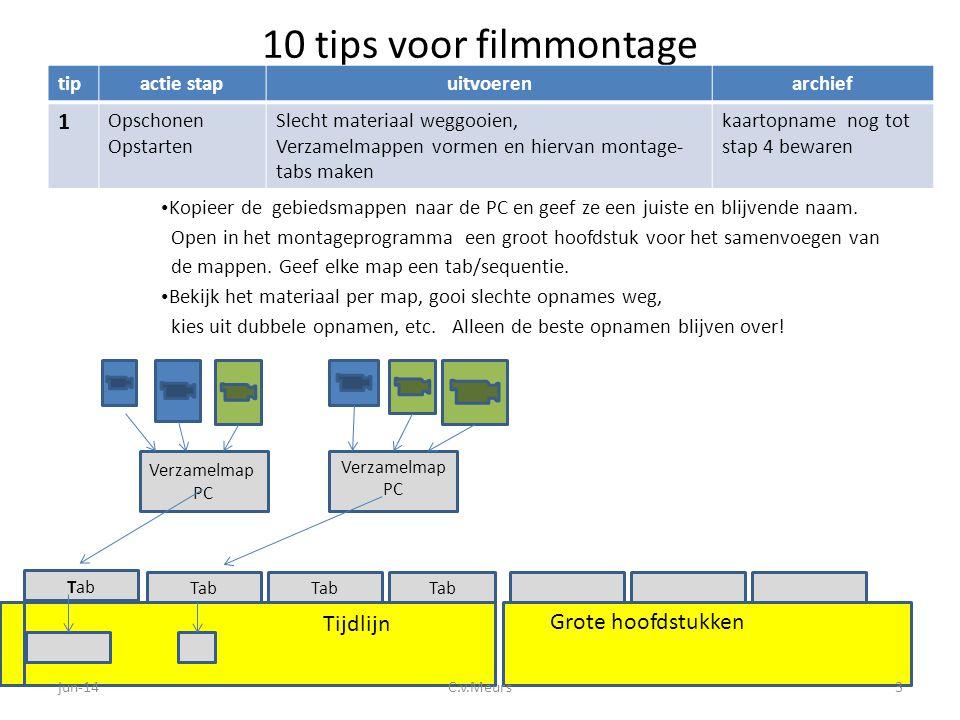 10 tips voor filmmontage 1 Tijdlijn Grote hoofdstukken tip actie stap