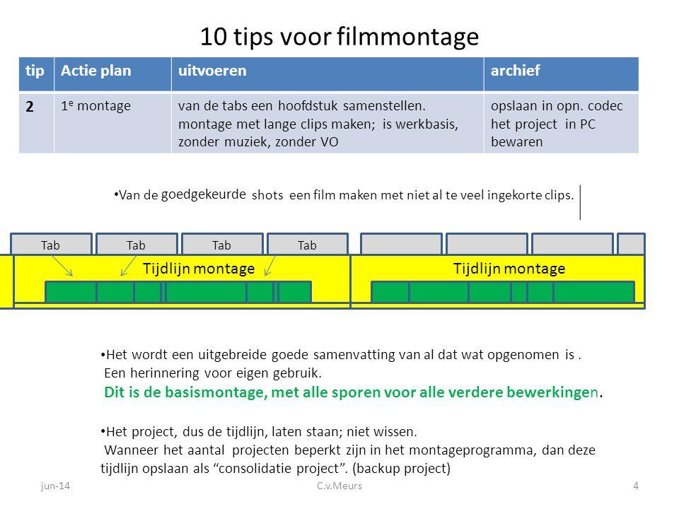 10 tips voor filmmontage tip Actie plan uitvoeren archief 2