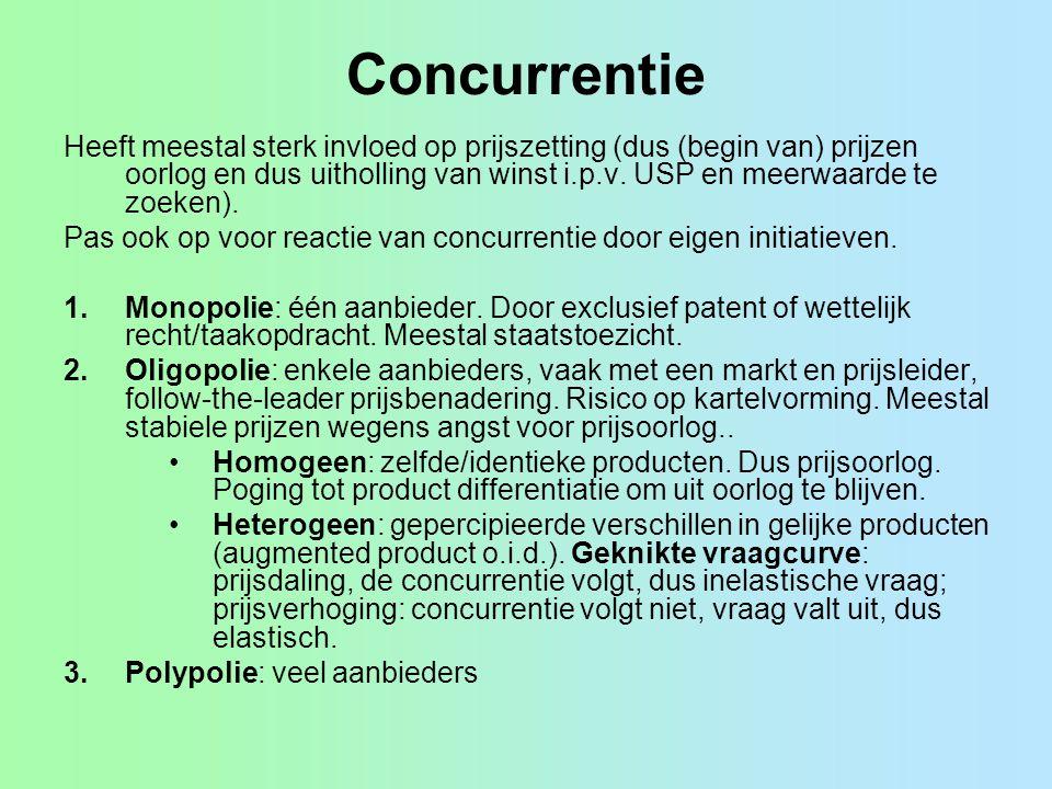 Concurrentie