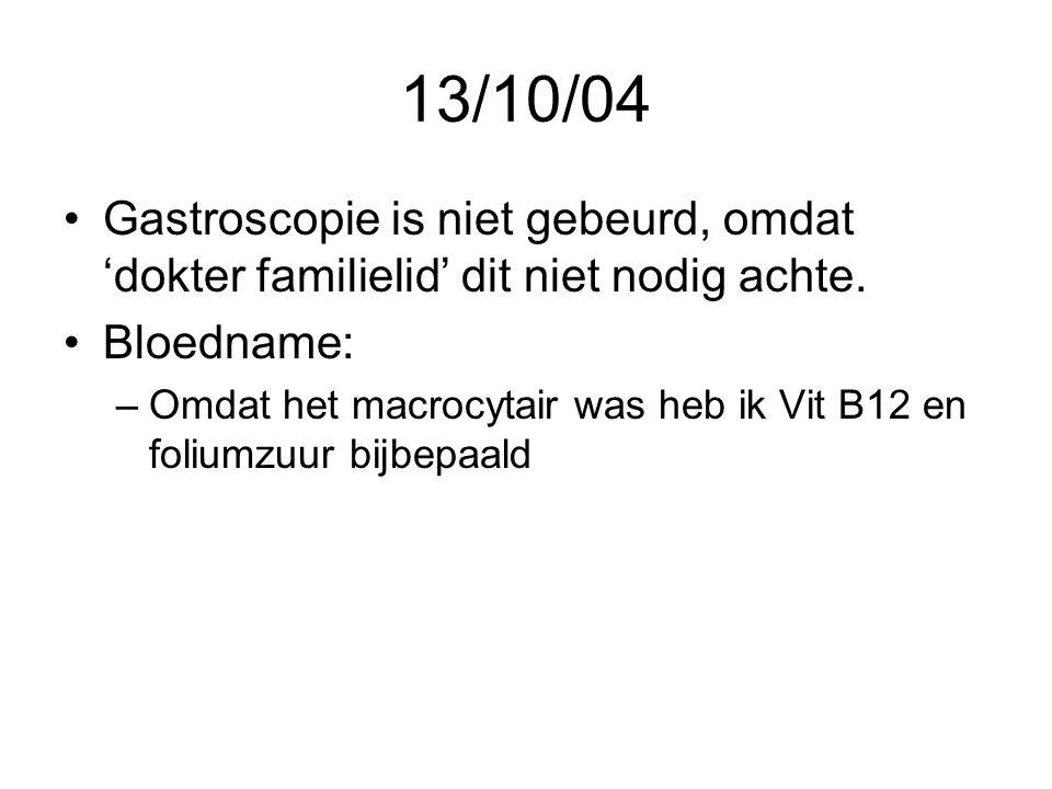 13/10/04 Gastroscopie is niet gebeurd, omdat 'dokter familielid' dit niet nodig achte. Bloedname: