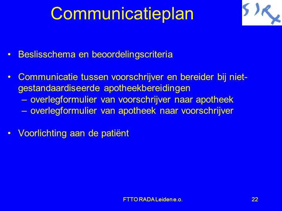 Communicatieplan Beslisschema en beoordelingscriteria