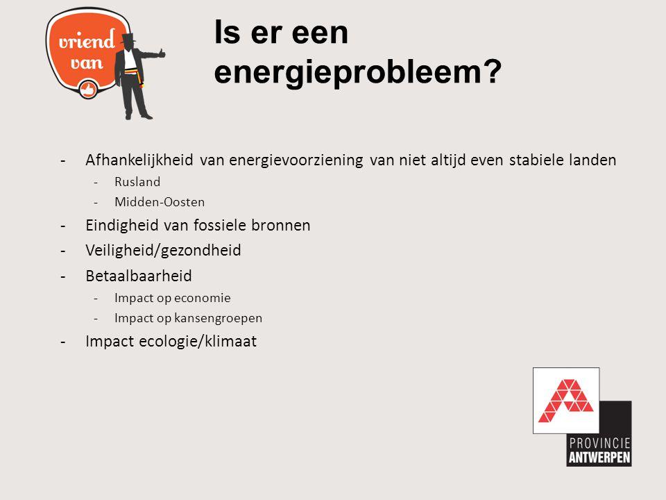 Is er een energieprobleem