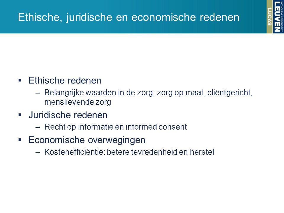 Ethische, juridische en economische redenen