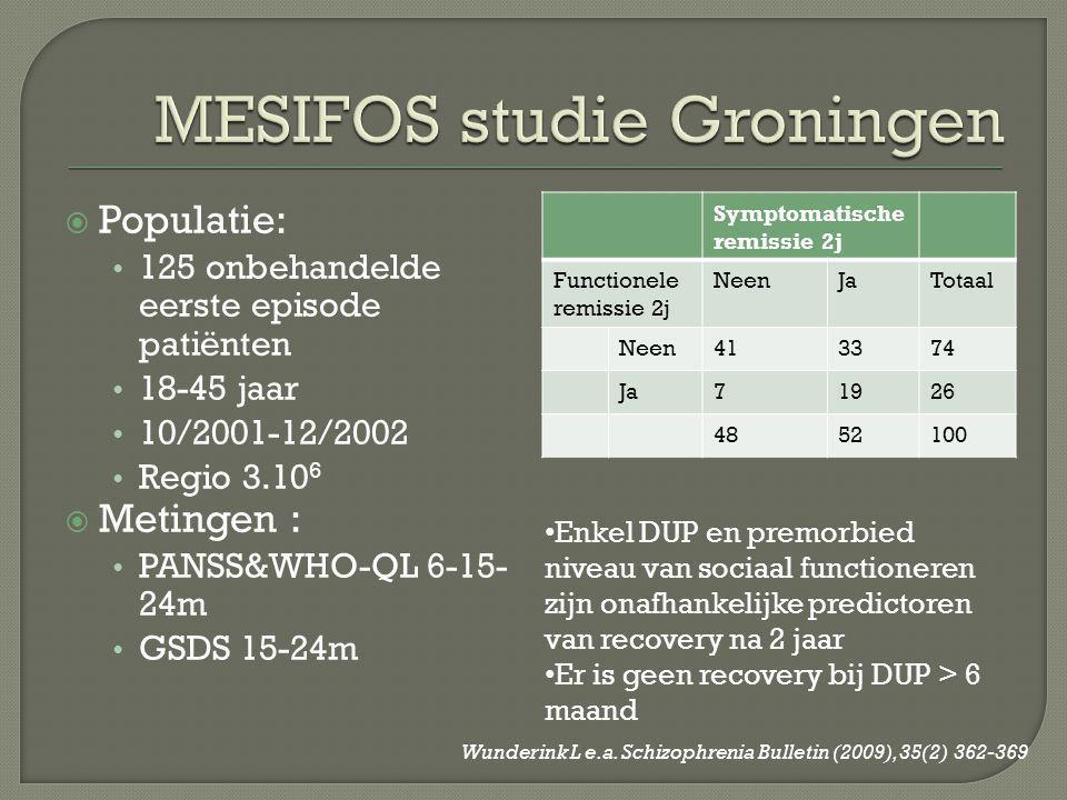 MESIFOS studie Groningen
