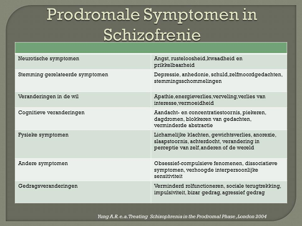 Prodromale Symptomen in Schizofrenie