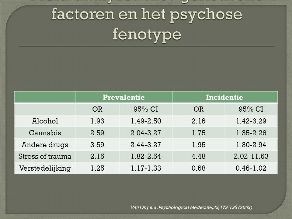 Meta-analyse: niet-genetische factoren en het psychose fenotype