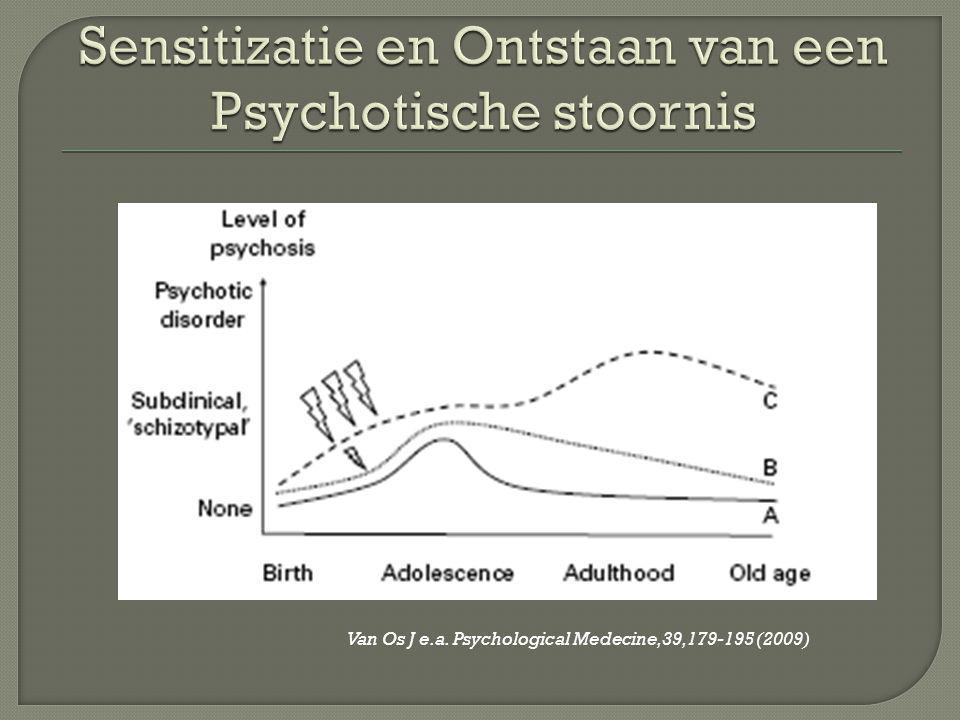 Sensitizatie en Ontstaan van een Psychotische stoornis