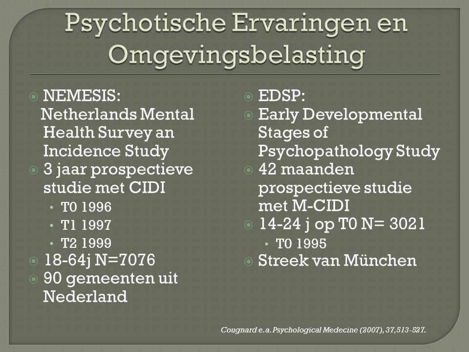 Psychotische Ervaringen en Omgevingsbelasting