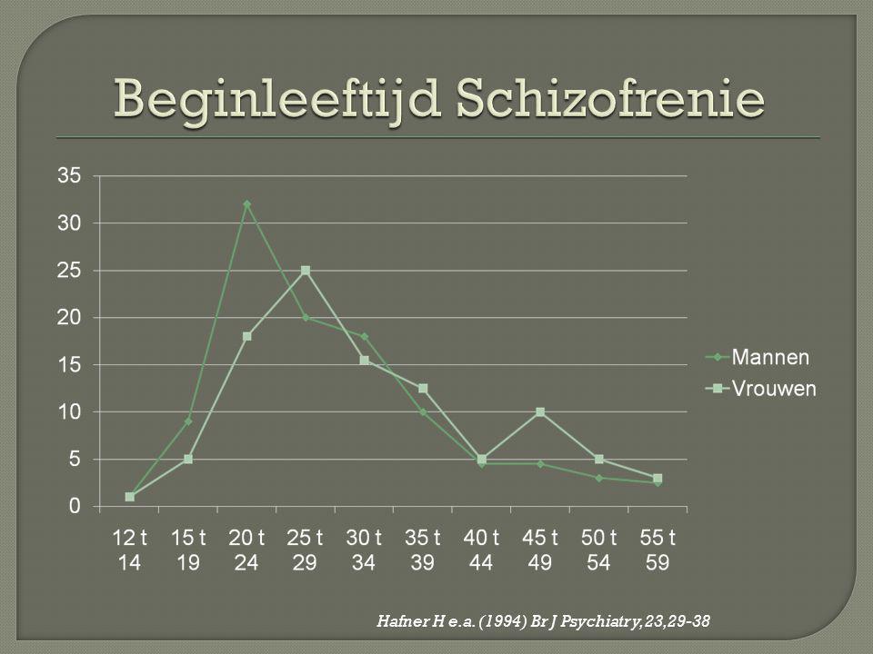 Beginleeftijd Schizofrenie