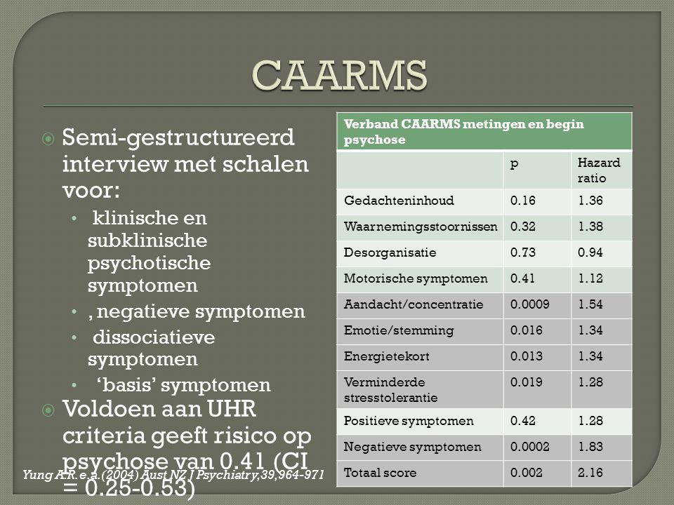 CAARMS Semi-gestructureerd interview met schalen voor: