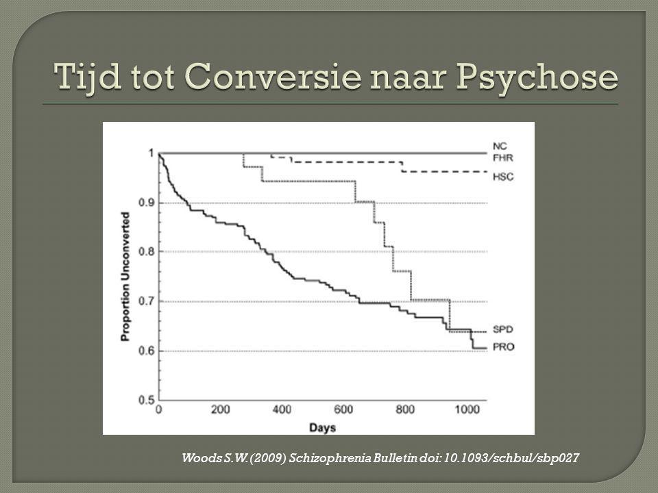 Tijd tot Conversie naar Psychose