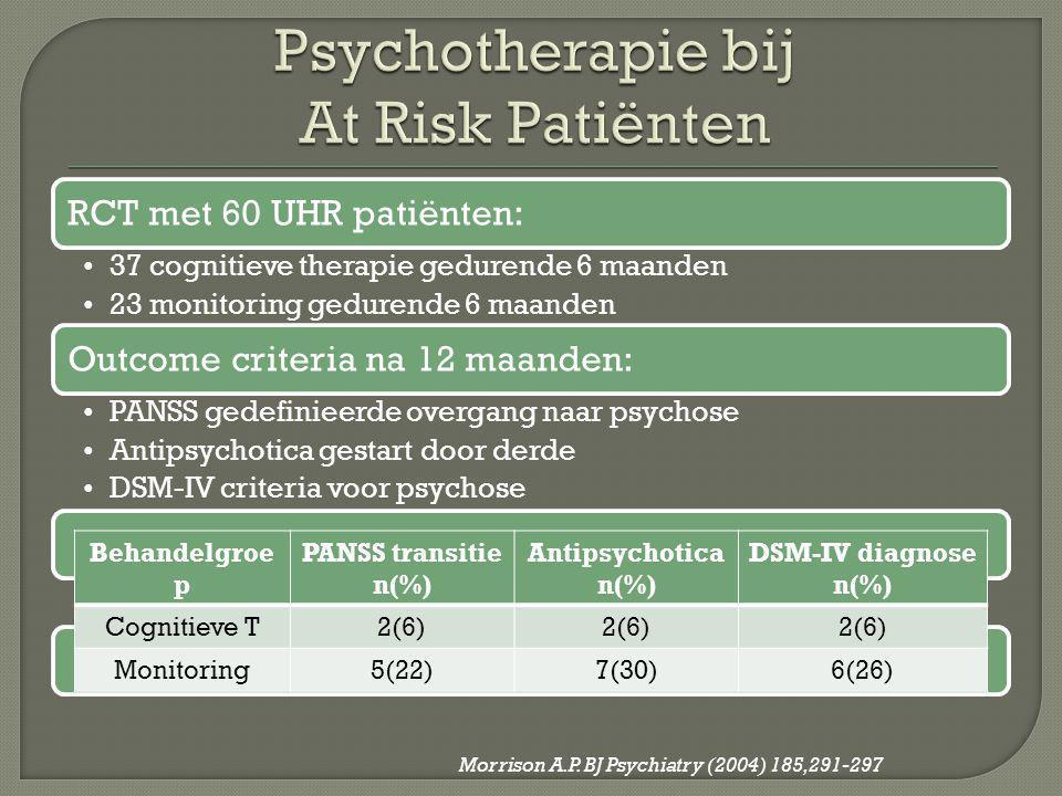 Psychotherapie bij At Risk Patiënten