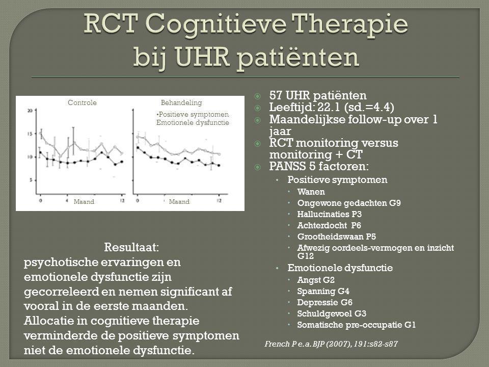 RCT Cognitieve Therapie bij UHR patiënten