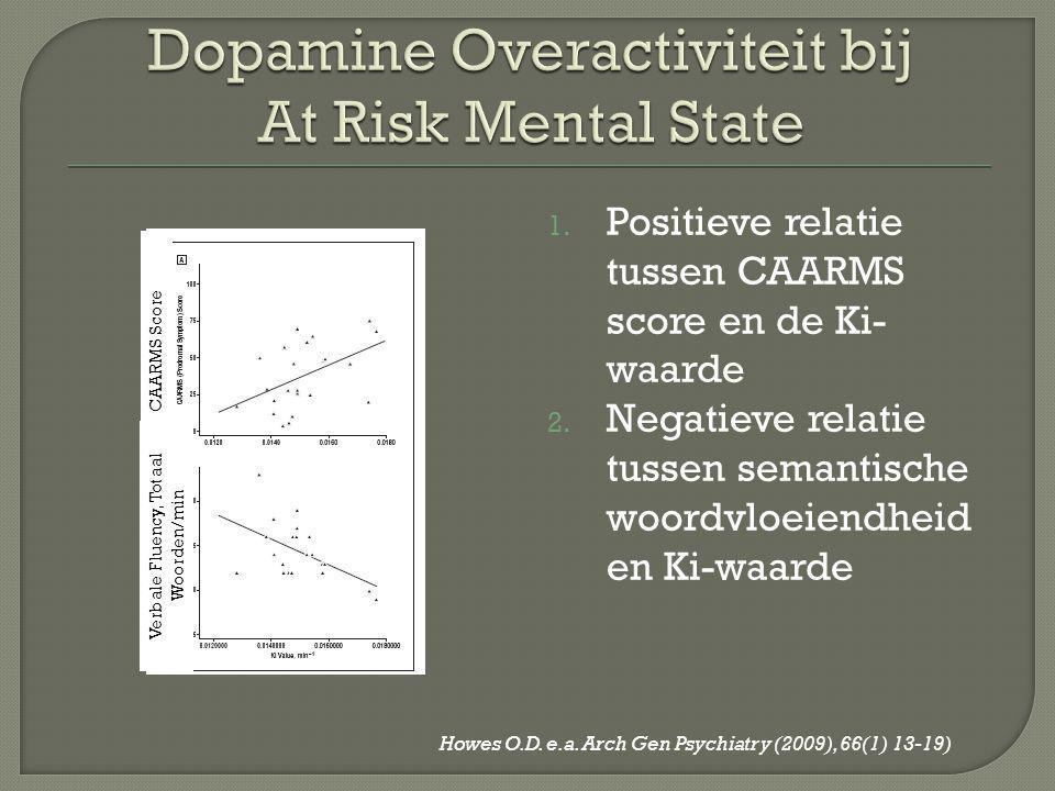 Dopamine Overactiviteit bij At Risk Mental State