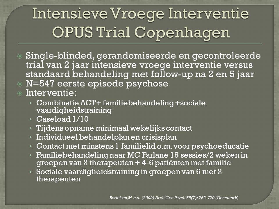 Intensieve Vroege Interventie OPUS Trial Copenhagen