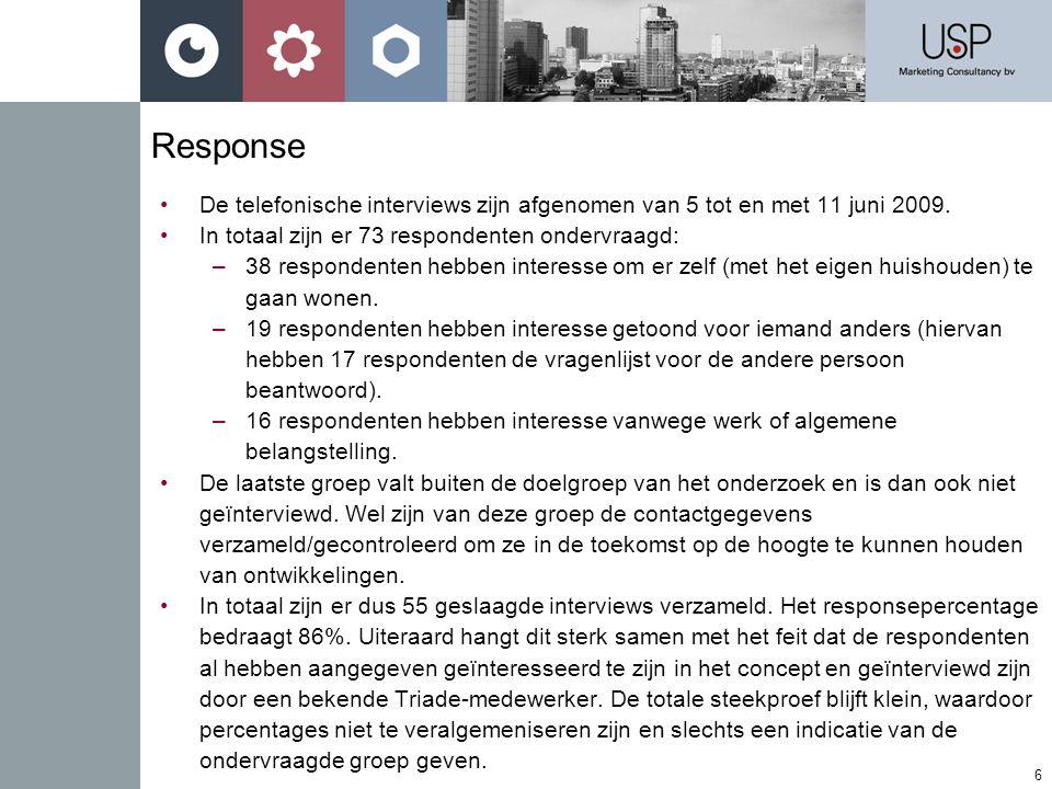 Response De telefonische interviews zijn afgenomen van 5 tot en met 11 juni 2009. In totaal zijn er 73 respondenten ondervraagd: