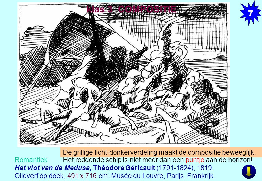 7 klas 3 COMPOSITIE. Het vlot van de Medusa, Théodore Géricault (1791-1824), 1819.