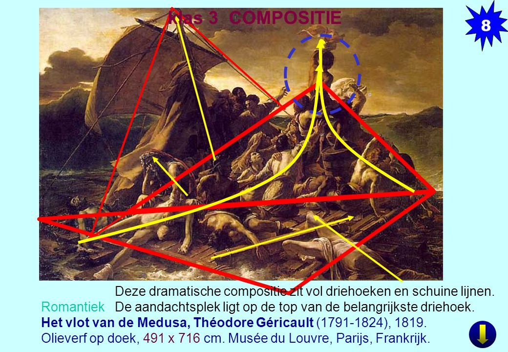 8 klas 3 COMPOSITIE. Het vlot van de Medusa, Théodore Géricault (1791-1824), 1819.