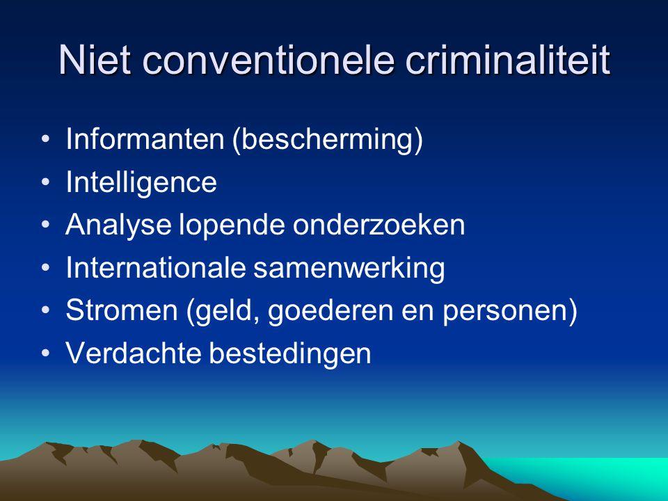 Niet conventionele criminaliteit