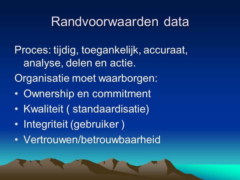 Randvoorwaarden data Proces: tijdig, toegankelijk, accuraat, analyse, delen en actie. Organisatie moet waarborgen: