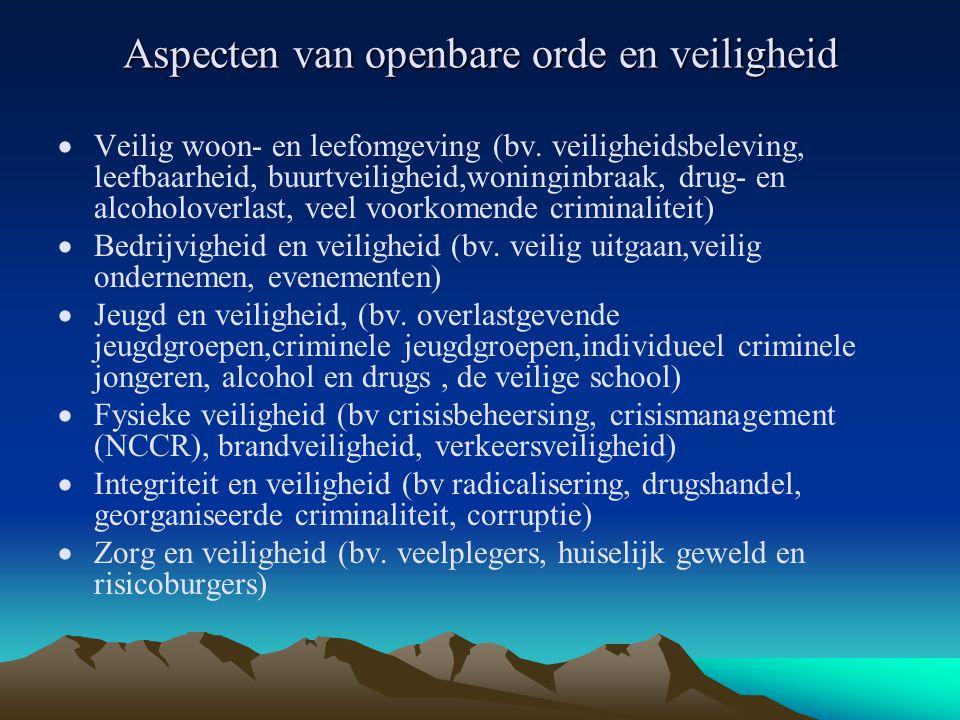 Aspecten van openbare orde en veiligheid