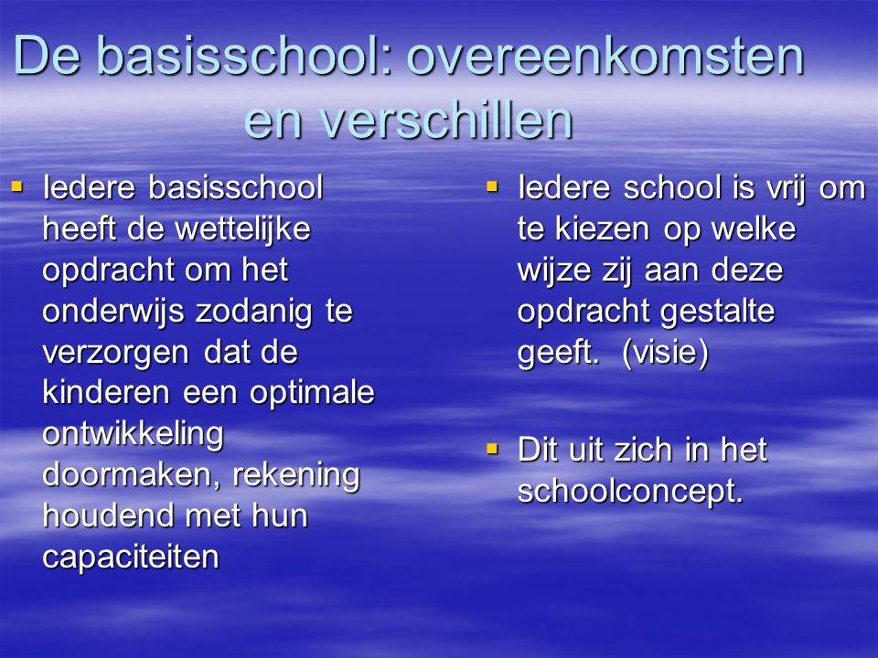 De basisschool: overeenkomsten en verschillen