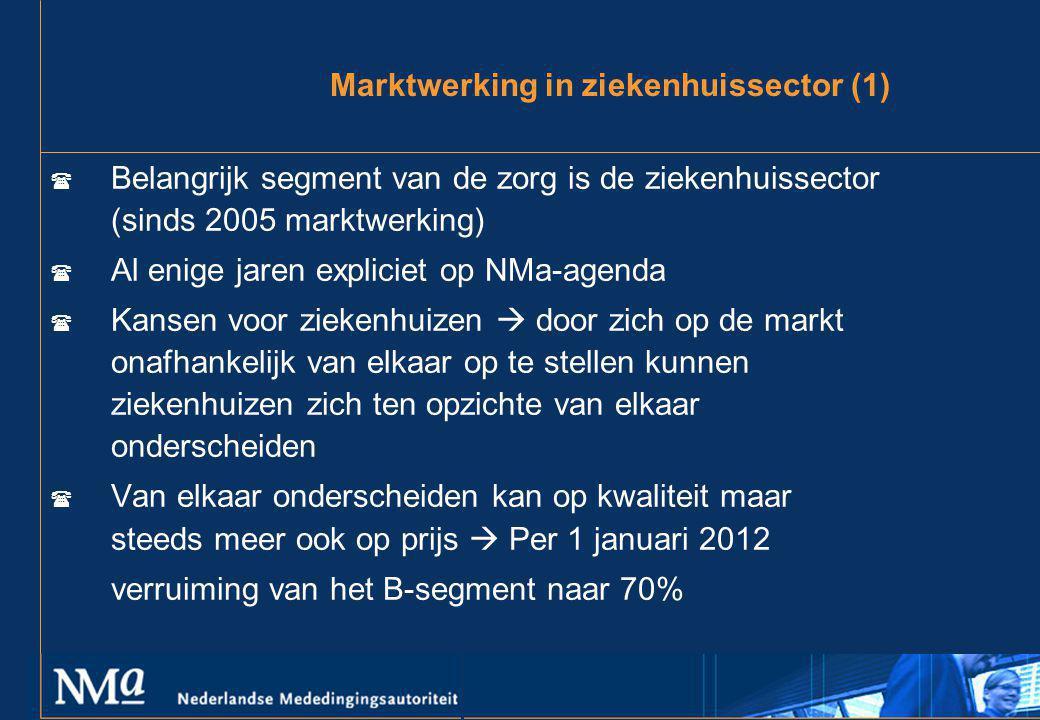 Marktwerking in ziekenhuissector (1)