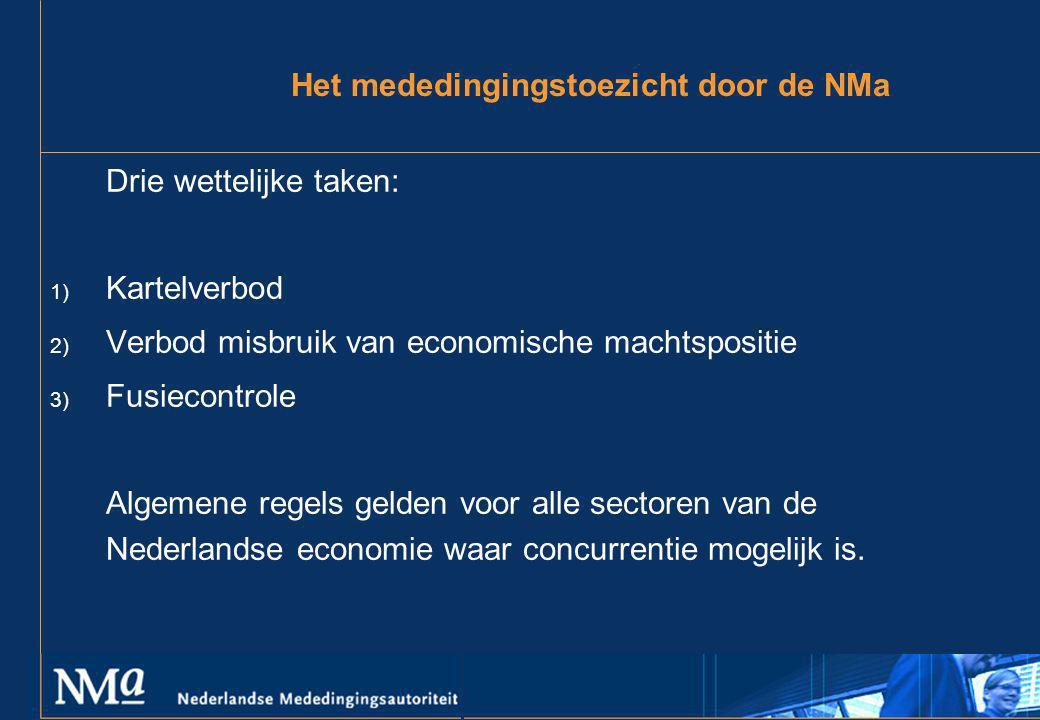Het mededingingstoezicht door de NMa
