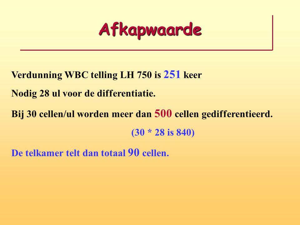 Afkapwaarde Verdunning WBC telling LH 750 is 251 keer
