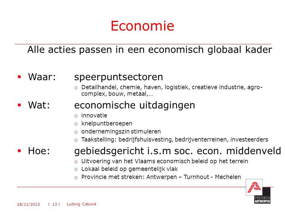Alle acties passen in een economisch globaal kader