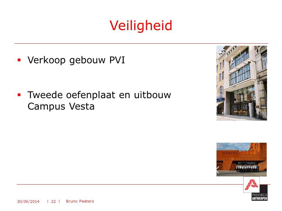Veiligheid Verkoop gebouw PVI