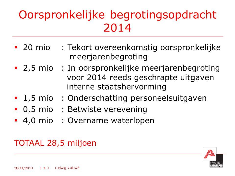 Oorspronkelijke begrotingsopdracht 2014
