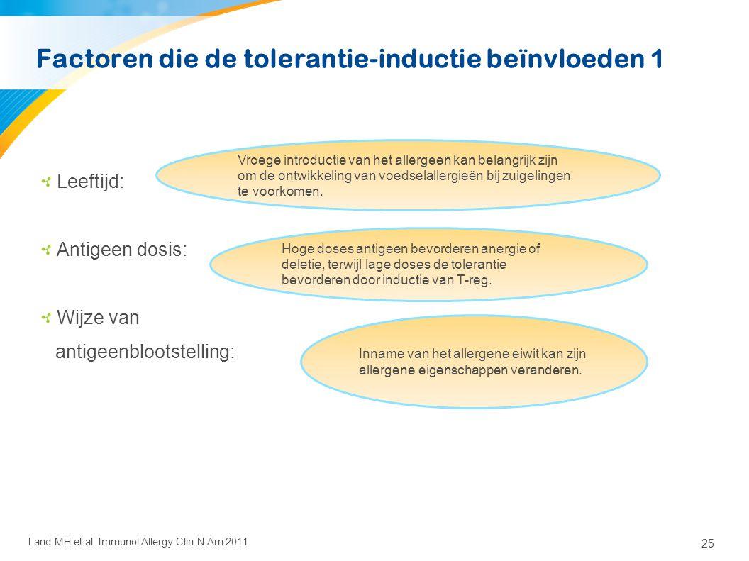 Factoren die de tolerantie-inductie beïnvloeden 2