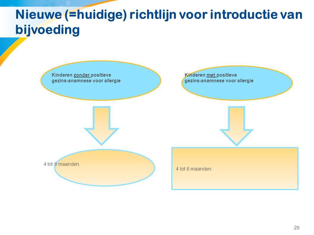 Verdere toekomst voor richtlijnen voor introductie van bijvoeding