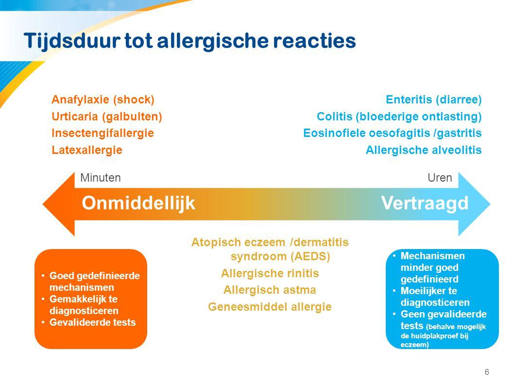 Niet-IgE-gemedieerde allergische responsen
