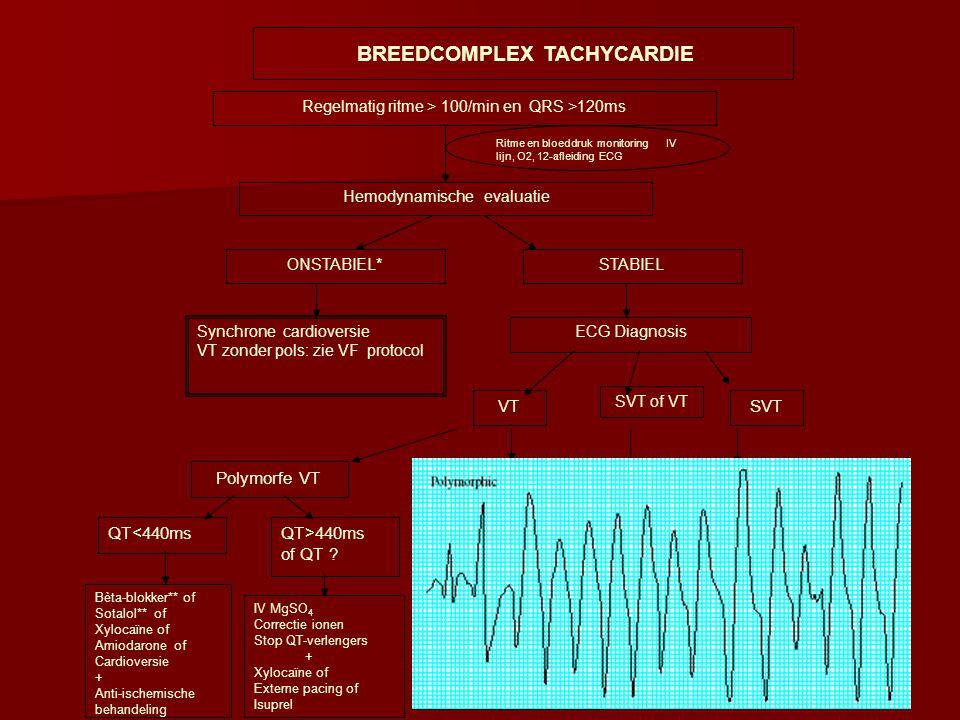 BREEDCOMPLEX TACHYCARDIE