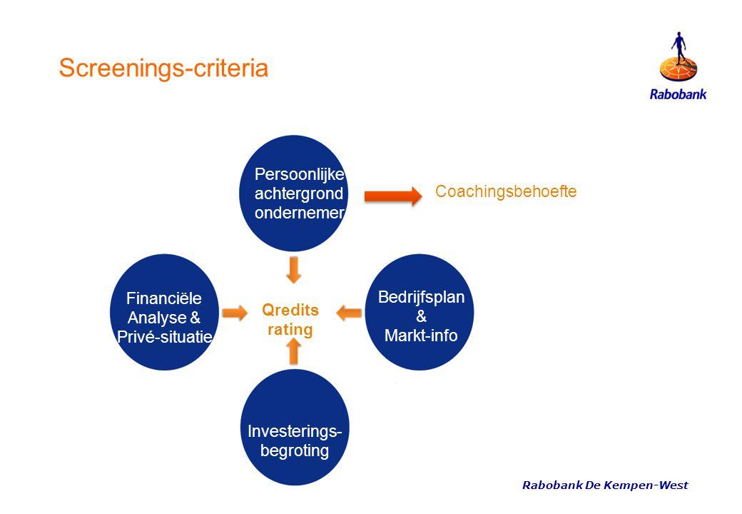 Screenings-criteria Persoonlijke achtergrond ondernemer
