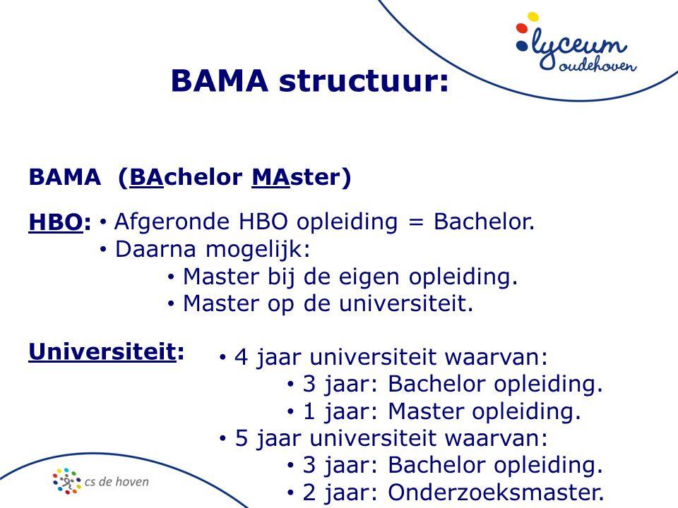 BAMA structuur: BAMA (BAchelor MAster) HBO: