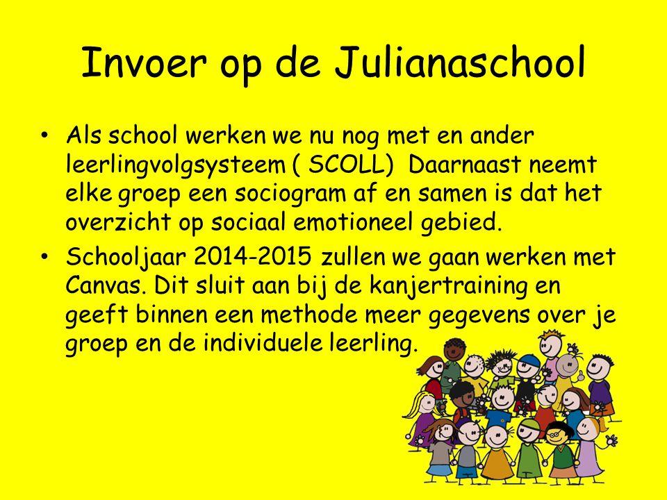 Invoer op de Julianaschool