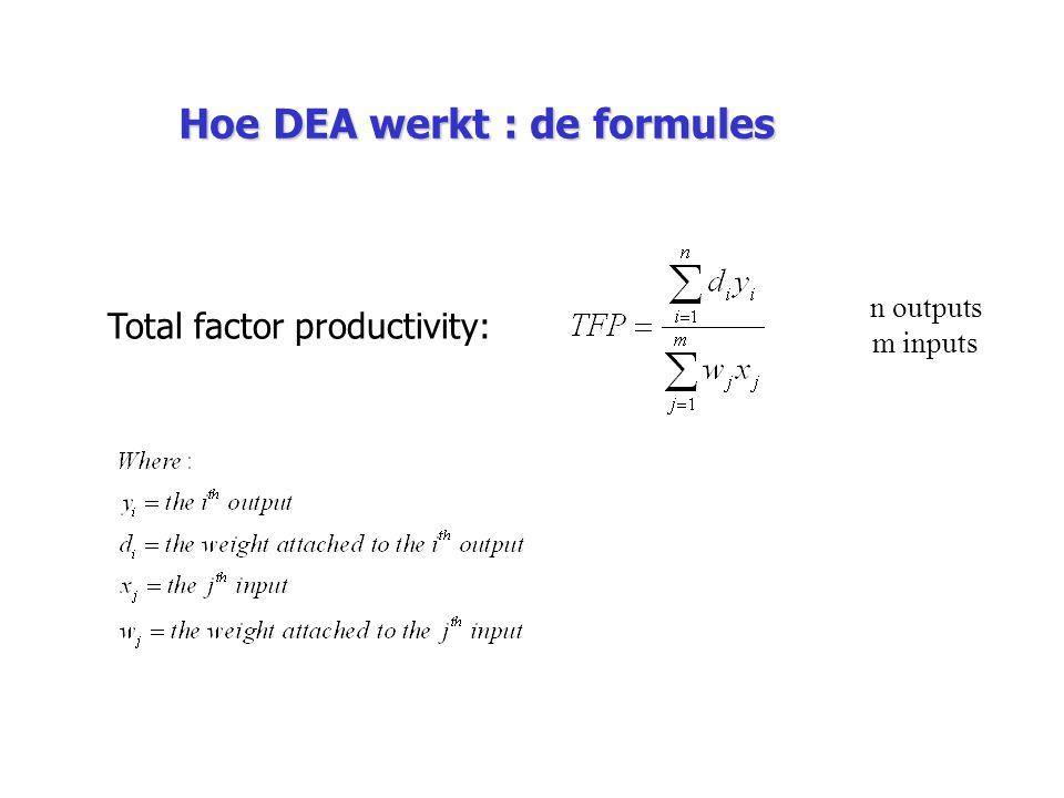 Hoe DEA werkt : de formules