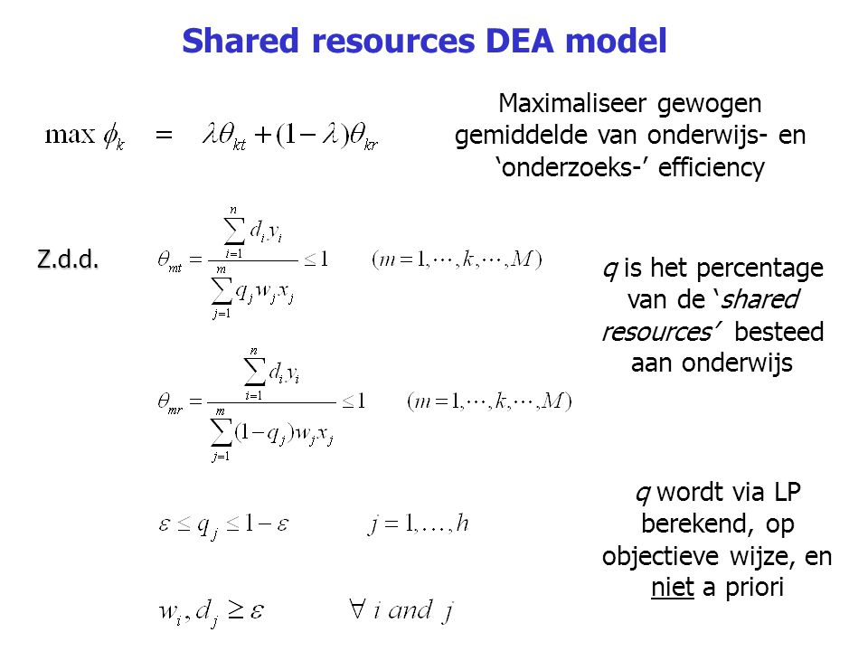 Shared resources DEA model