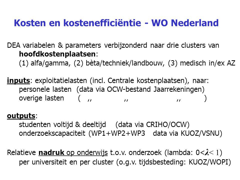 Kosten en kostenefficiëntie - WO Nederland